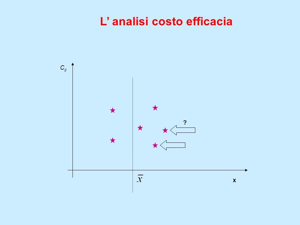 Un esempio di matrice di discordanza