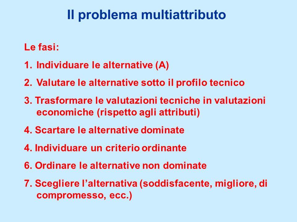 Il problema multiattributo Le fasi: 1.Individuare le alternative (A) 2.Valutare le alternative sotto il profilo tecnico 3.