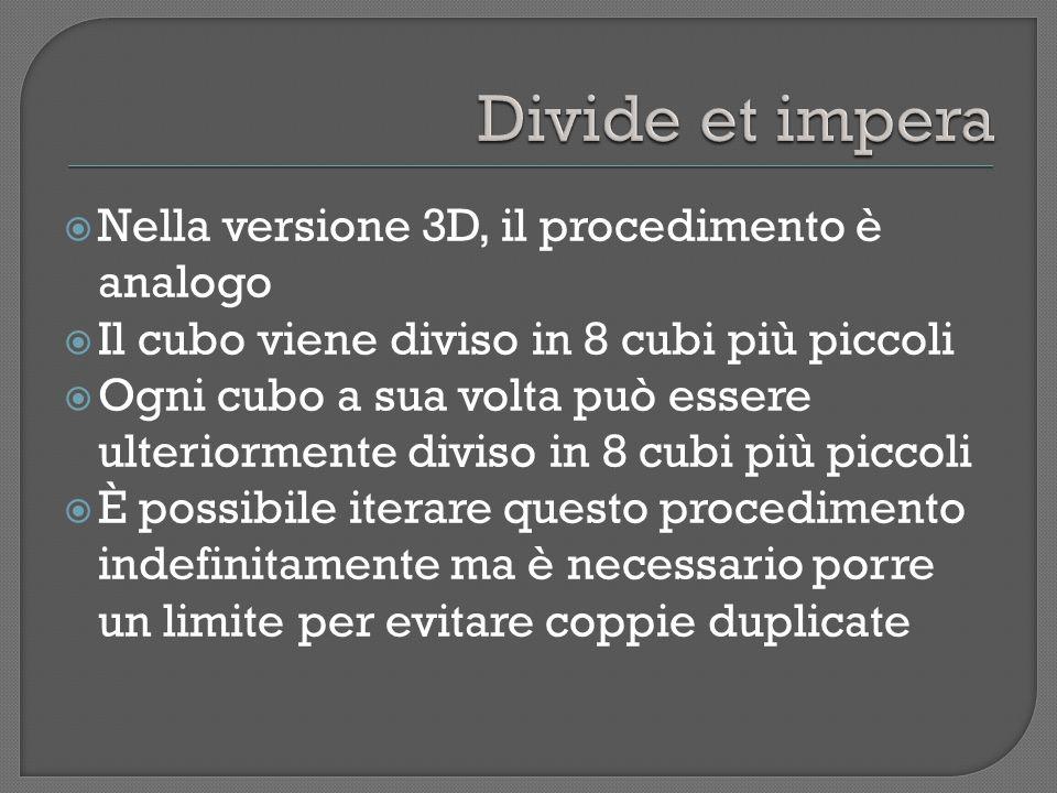 Nella versione 3D, il procedimento è analogo Il cubo viene diviso in 8 cubi più piccoli Ogni cubo a sua volta può essere ulteriormente diviso in 8 cubi più piccoli È possibile iterare questo procedimento indefinitamente ma è necessario porre un limite per evitare coppie duplicate