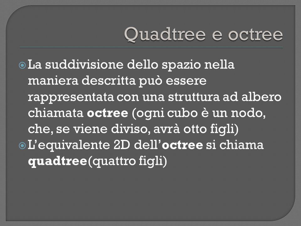 La suddivisione dello spazio nella maniera descritta può essere rappresentata con una struttura ad albero chiamata octree (ogni cubo è un nodo, che, se viene diviso, avrà otto figli) Lequivalente 2D delloctree si chiama quadtree(quattro figli)