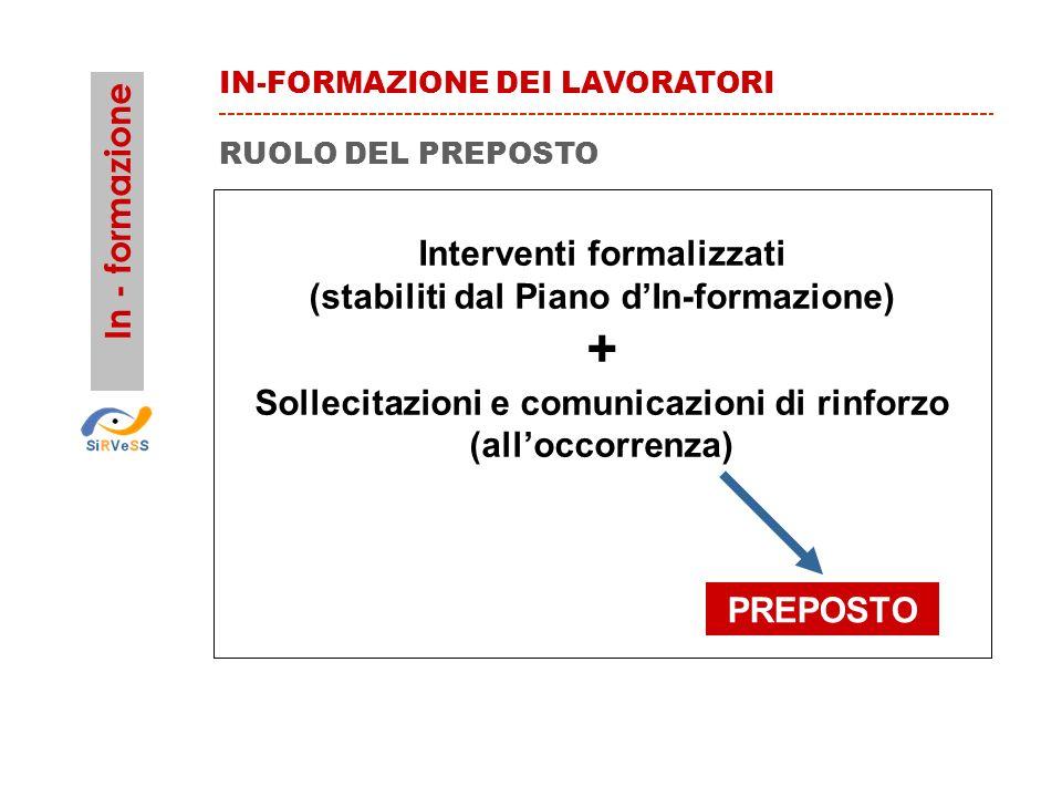 Interventi formalizzati (stabiliti dal Piano dIn-formazione) + Sollecitazioni e comunicazioni di rinforzo (alloccorrenza) PREPOSTO RUOLO DEL PREPOSTO In - formazione IN-FORMAZIONE DEI LAVORATORI