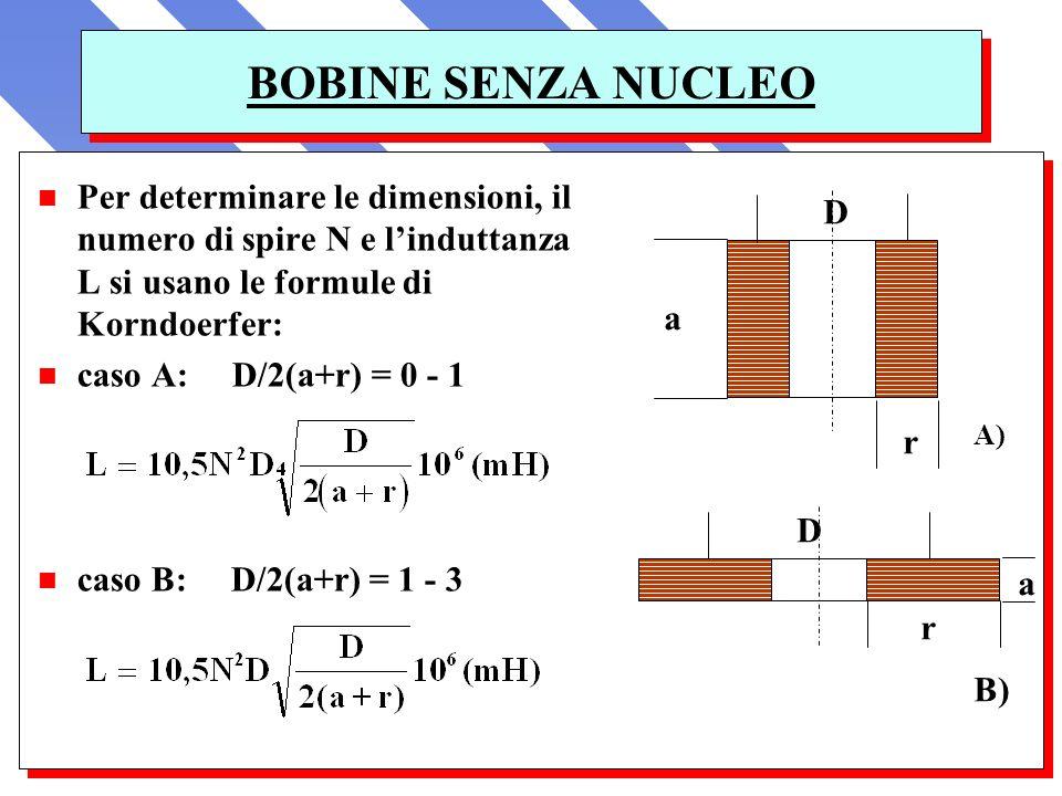 BOBINE SENZA NUCLEO n Per determinare le dimensioni, il numero di spire N e linduttanza L si usano le formule di Korndoerfer: n caso A: D/2(a+r) = 0 -