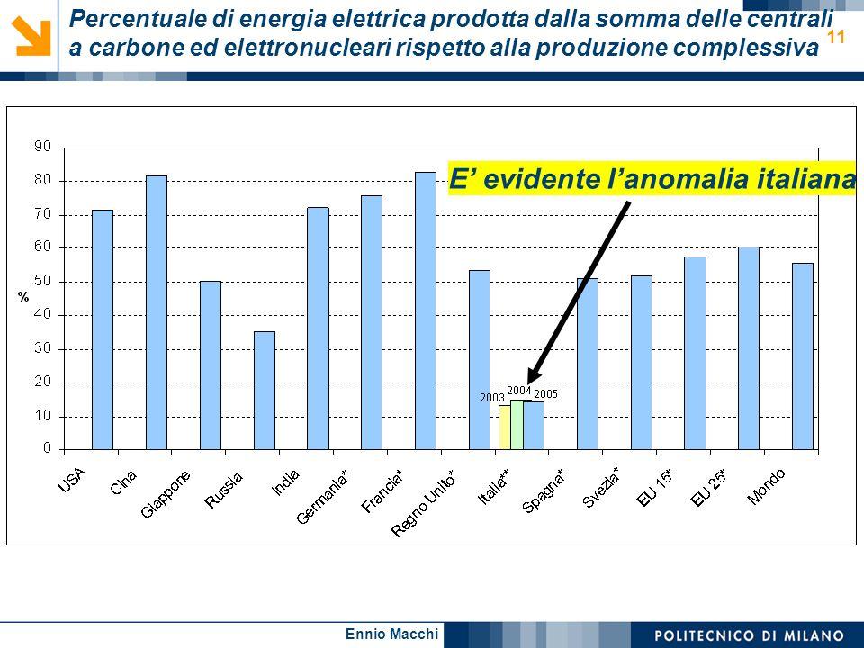 Ennio Macchi 11 Percentuale di energia elettrica prodotta dalla somma delle centrali a carbone ed elettronucleari rispetto alla produzione complessiva