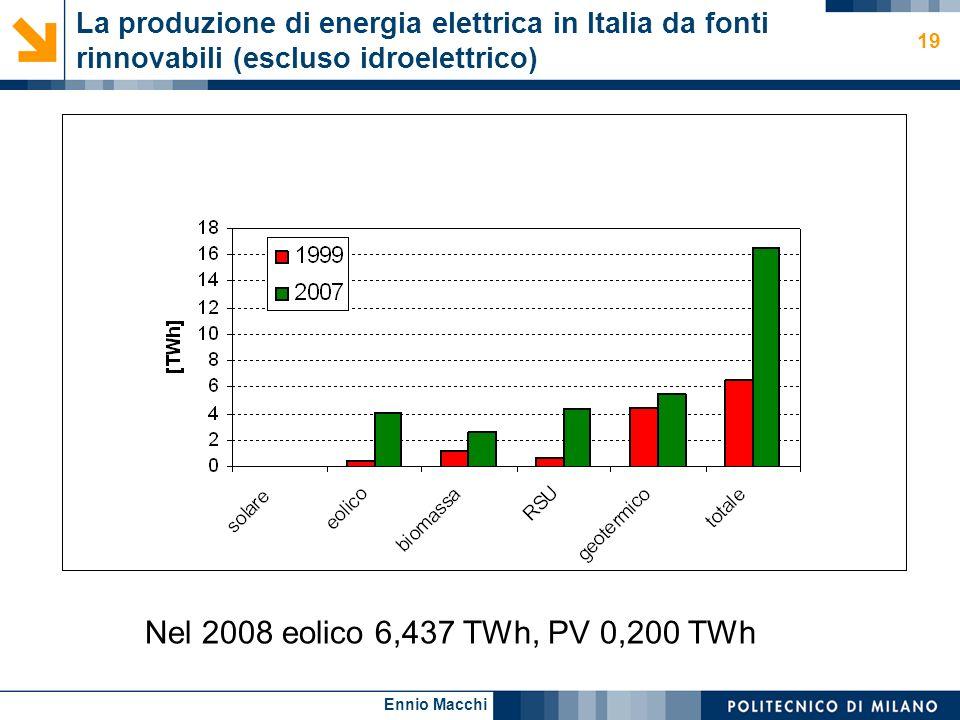 Ennio Macchi 19 La produzione di energia elettrica in Italia da fonti rinnovabili (escluso idroelettrico) Produzione lorda totale (2006) 314 TWh Consu