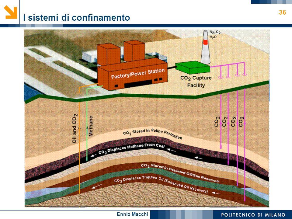 Ennio Macchi 36 I sistemi di confinamento