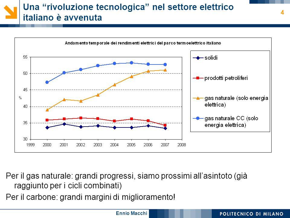 Ennio Macchi 4 Una rivoluzione tecnologica nel settore elettrico italiano è avvenuta Per il gas naturale: grandi progressi, siamo prossimi allasintoto