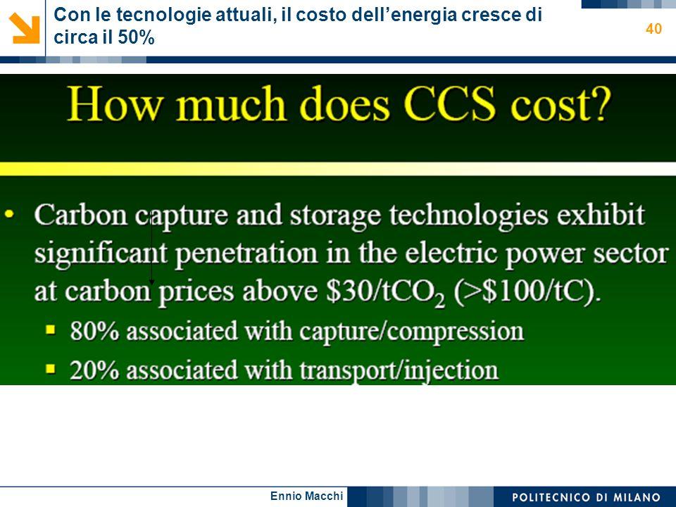 Ennio Macchi 40 Con le tecnologie attuali, il costo dellenergia cresce di circa il 50%