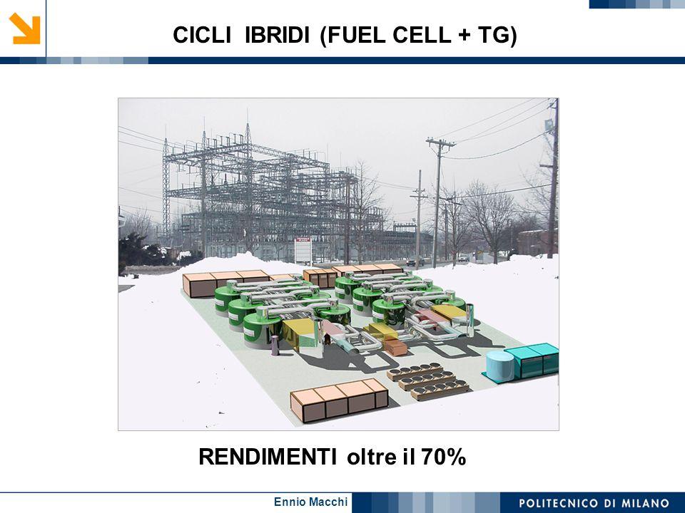 Ennio Macchi CICLI IBRIDI (FUEL CELL + TG) RENDIMENTI oltre il 70%