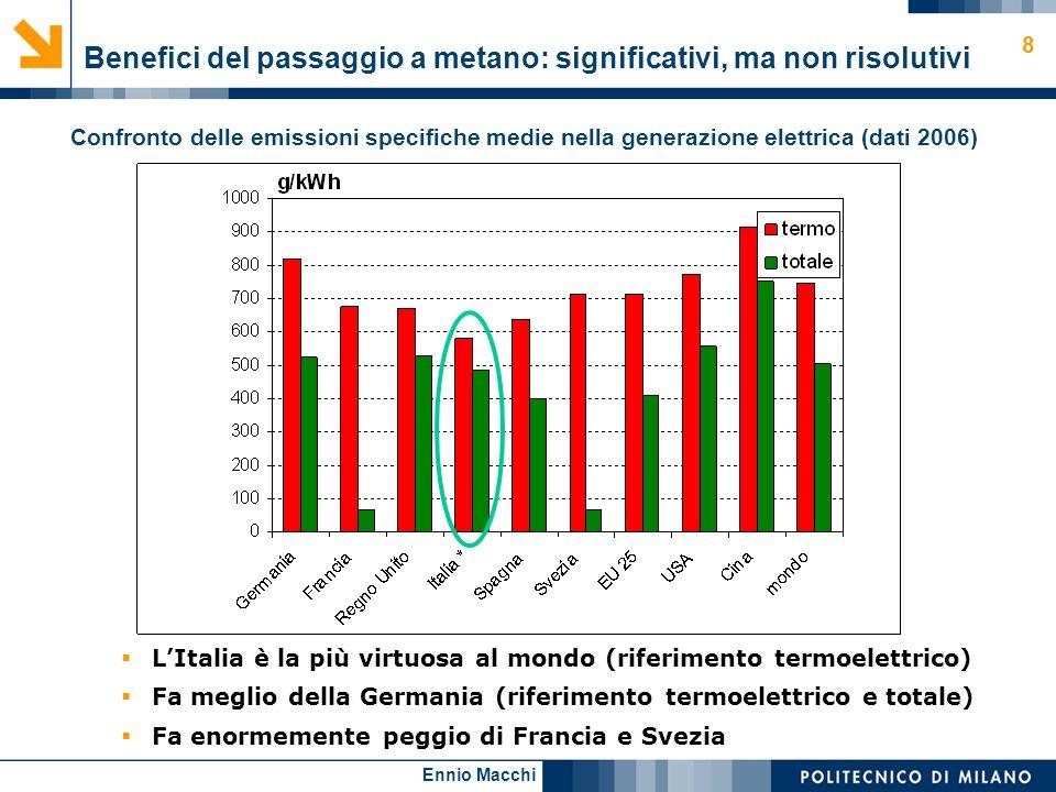 Ennio Macchi 8 Benefici del passaggio a metano: significativi, ma non risolutivi LItalia è la più virtuosa al mondo (riferimento termoelettrico) Fa me