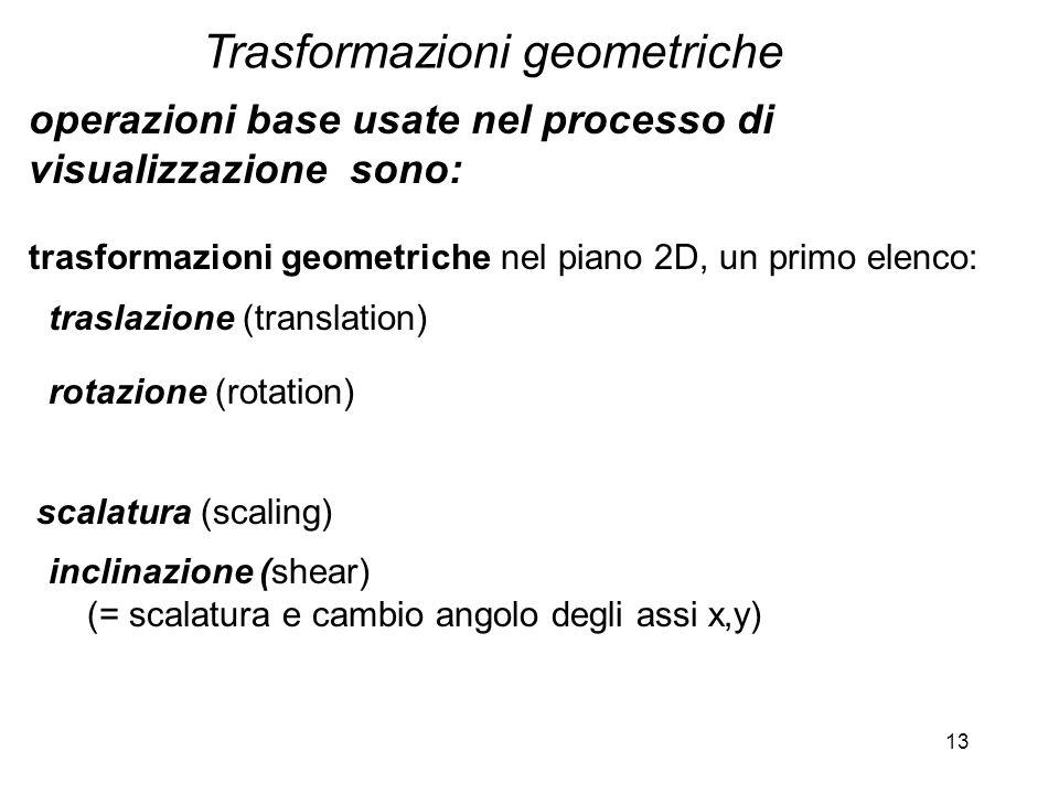 13 operazioni base usate nel processo di visualizzazione sono: trasformazioni geometriche nel piano 2D, un primo elenco: traslazione (translation) rot