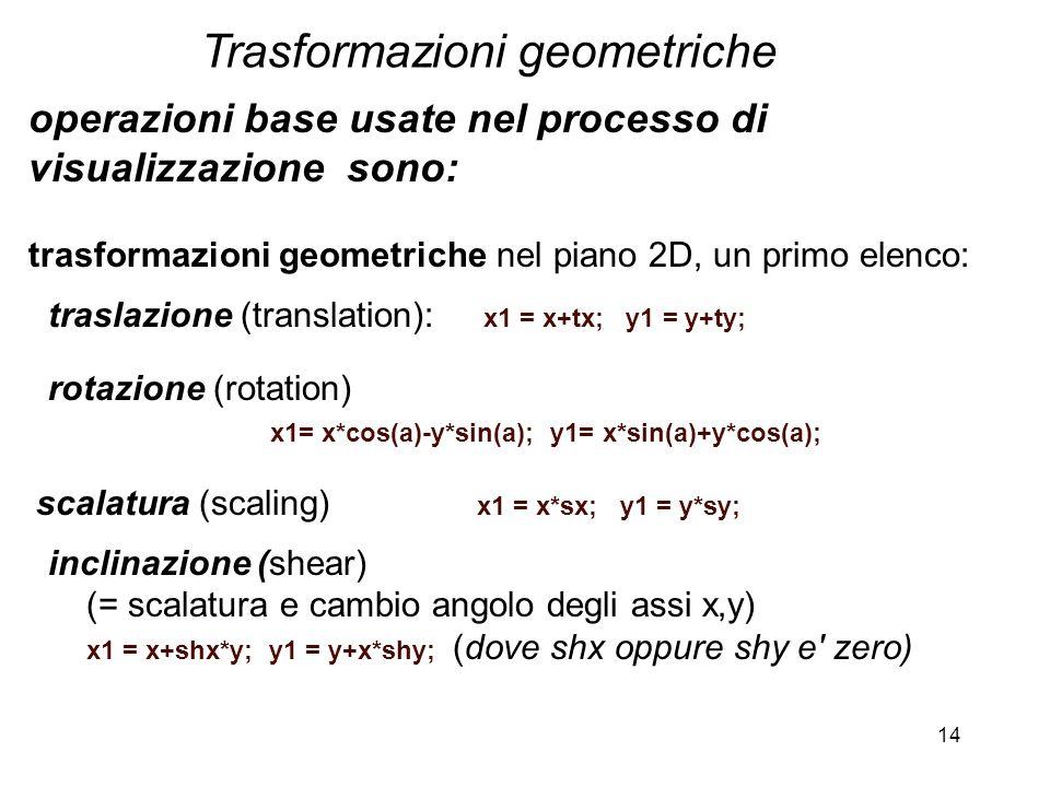 14 operazioni base usate nel processo di visualizzazione sono: trasformazioni geometriche nel piano 2D, un primo elenco: traslazione (translation): x1