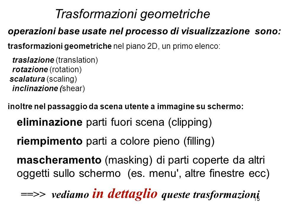 15 operazioni base usate nel processo di visualizzazione sono: trasformazioni geometriche nel piano 2D, un primo elenco: traslazione (translation) rot