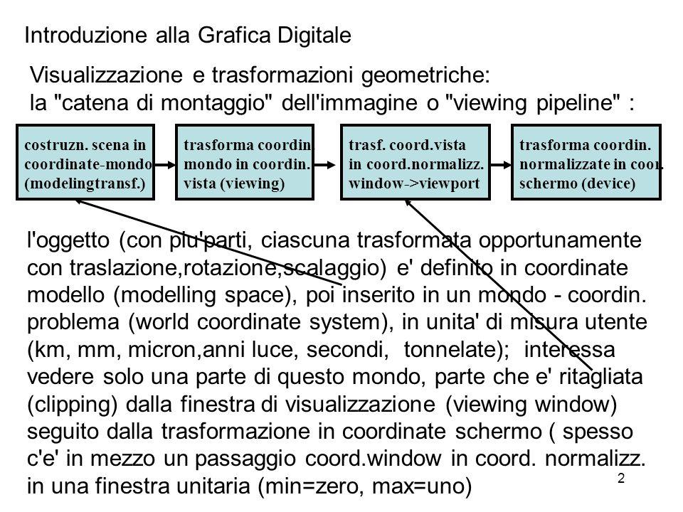 2 Introduzione alla Grafica Digitale Visualizzazione e trasformazioni geometriche: la