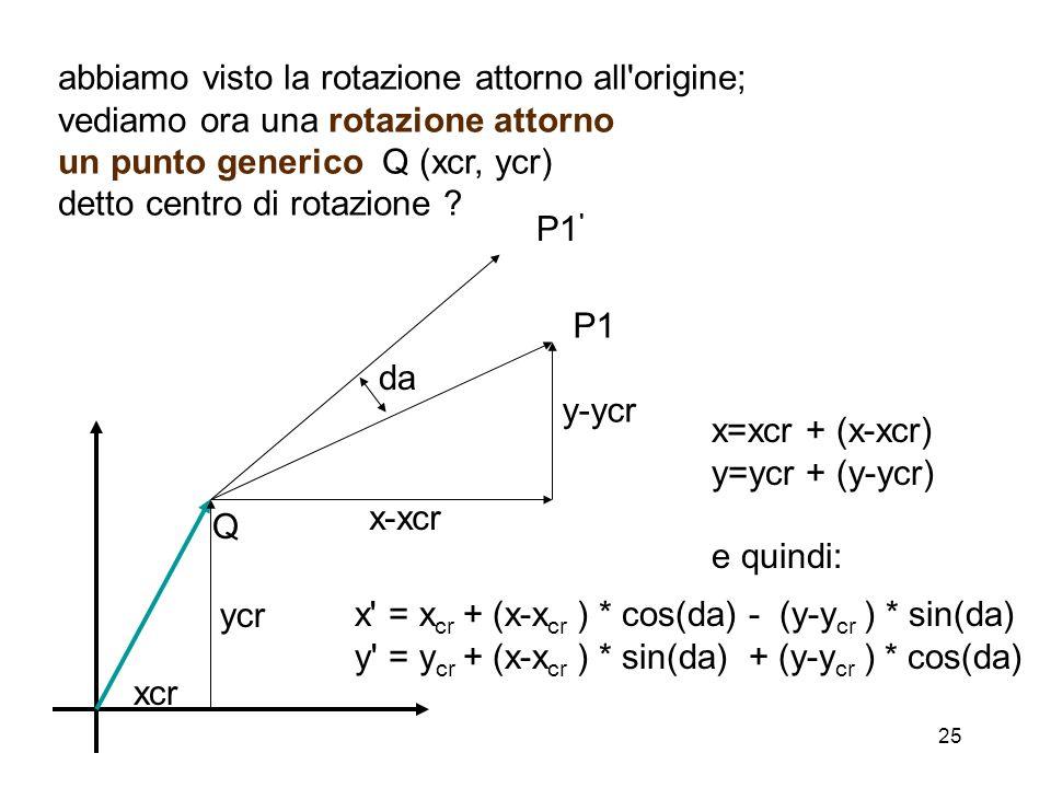 25 abbiamo visto la rotazione attorno all'origine; vediamo ora una rotazione attorno un punto generico Q (xcr, ycr) detto centro di rotazione ? da P1