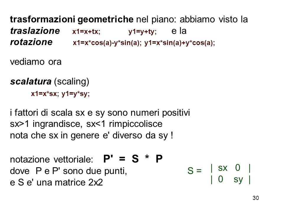 30 trasformazioni geometriche nel piano: abbiamo visto la traslazione x1=x+tx; y1=y+ty; e la rotazione x1=x*cos(a)-y*sin(a); y1=x*sin(a)+y*cos(a); ved