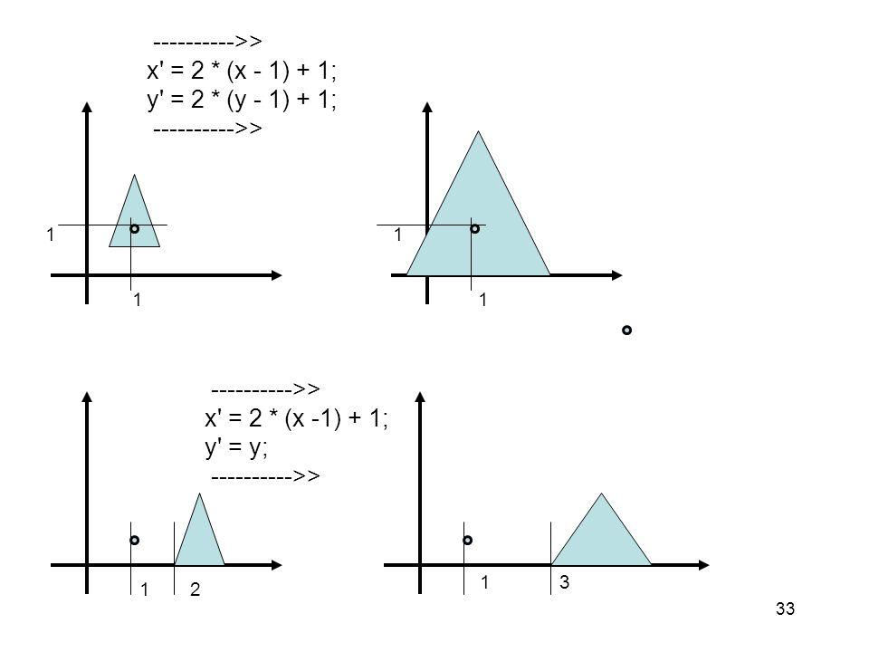 33 1 ---------->> x' = 2 * (x - 1) + 1; y' = 2 * (y - 1) + 1; ---------->> x' = 2 * (x -1) + 1; y' = y; ---------->> 11 1 1 12 3