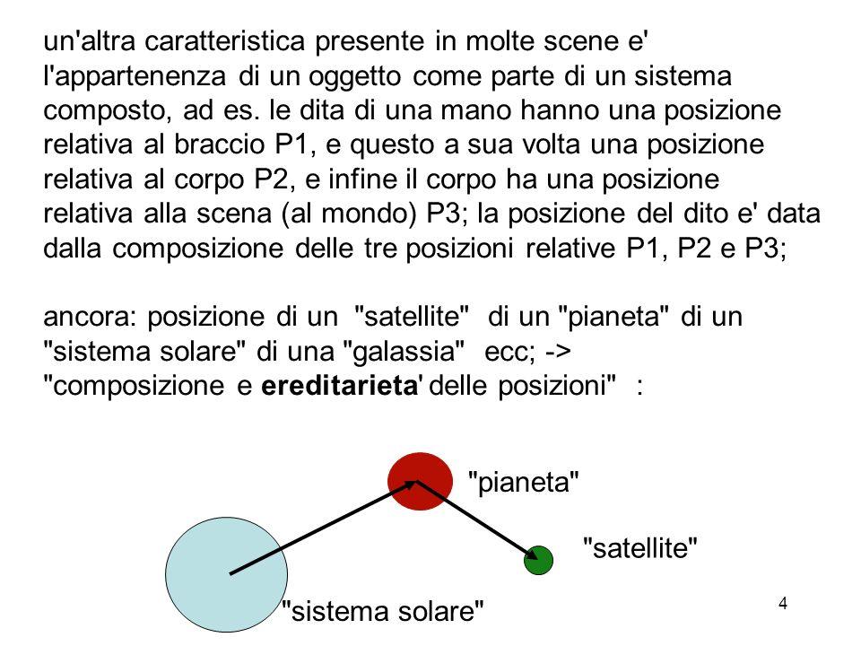 4 un'altra caratteristica presente in molte scene e' l'appartenenza di un oggetto come parte di un sistema composto, ad es. le dita di una mano hanno