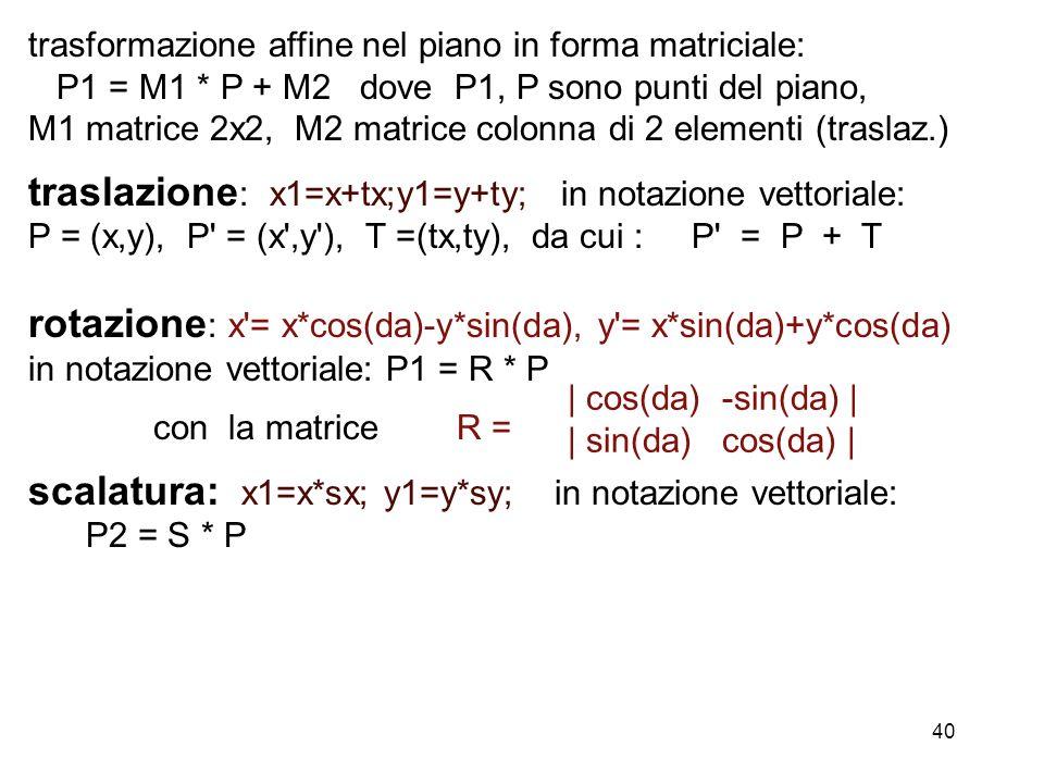 40 trasformazione affine nel piano in forma matriciale: P1 = M1 * P + M2 dove P1, P sono punti del piano, M1 matrice 2x2, M2 matrice colonna di 2 elem