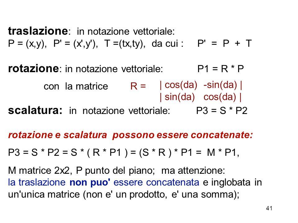 41 traslazione : in notazione vettoriale: P = (x,y), P' = (x',y'), T =(tx,ty), da cui : P' = P + T rotazione : in notazione vettoriale: P1 = R * P con