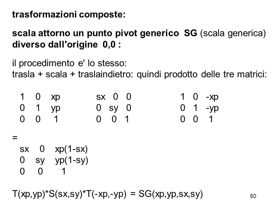50 trasformazioni composte: scala attorno un punto pivot generico SG (scala generica) diverso dall'origine 0,0 : il procedimento e' lo stesso: trasla