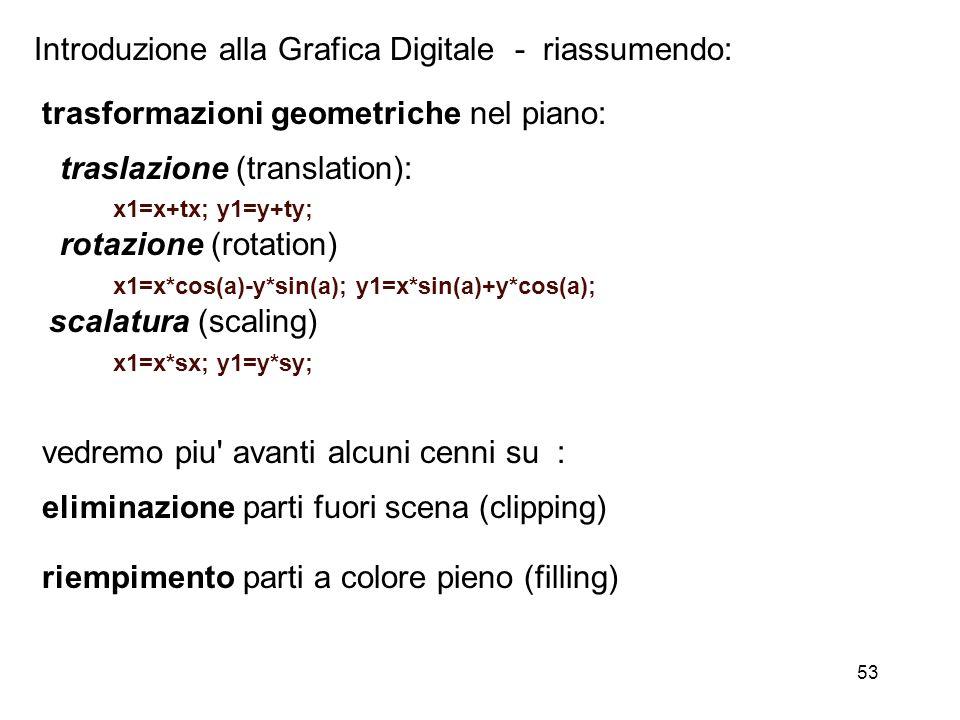 53 Introduzione alla Grafica Digitale - riassumendo: trasformazioni geometriche nel piano: traslazione (translation): x1=x+tx; y1=y+ty; rotazione (rot