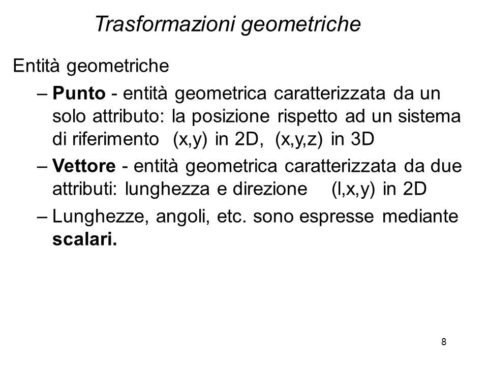 8 Entità geometriche –Punto - entità geometrica caratterizzata da un solo attributo: la posizione rispetto ad un sistema di riferimento (x,y) in 2D, (