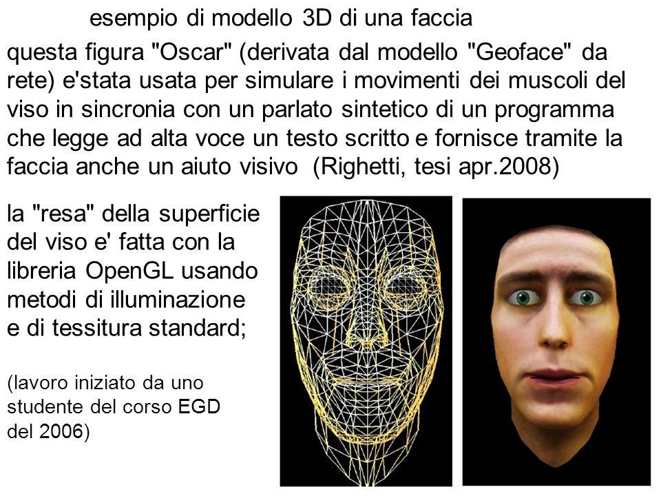 esempio di modello 3D di una faccia questa figura