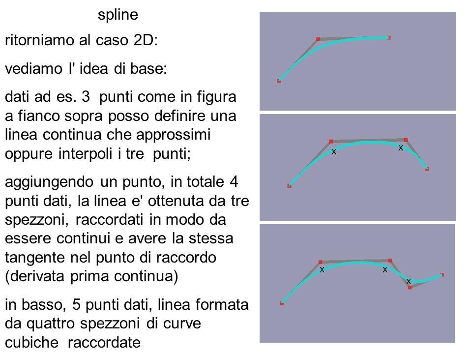spline ritorniamo al caso 2D: vediamo l' idea di base: dati ad es. 3 punti come in figura a fianco sopra posso definire una linea continua che appross