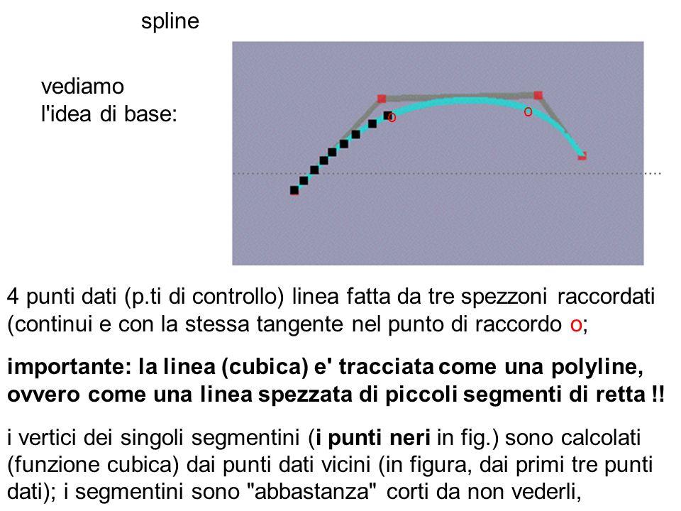 spline 4 punti dati (p.ti di controllo) linea fatta da tre spezzoni raccordati (continui e con la stessa tangente nel punto di raccordo o; importante: