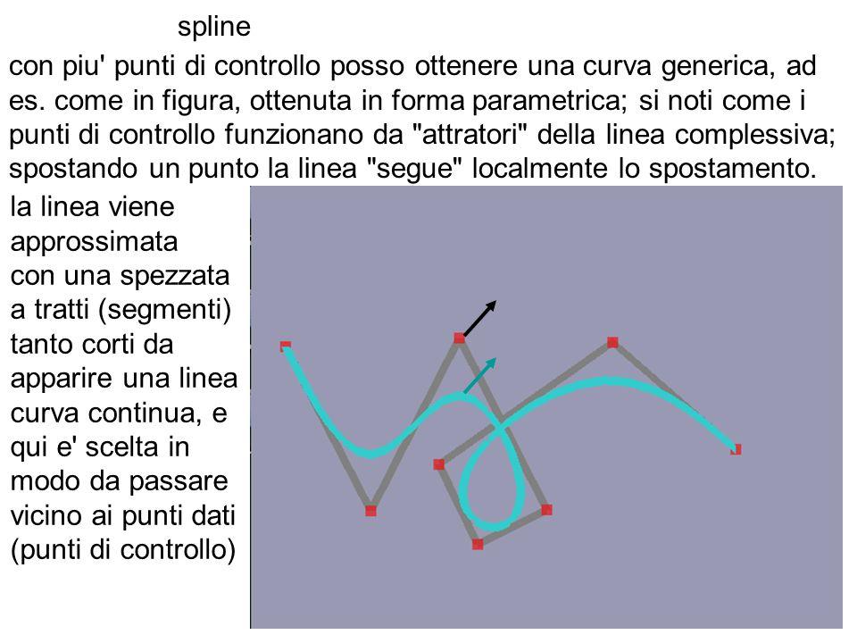 spline con piu' punti di controllo posso ottenere una curva generica, ad es. come in figura, ottenuta in forma parametrica; si noti come i punti di co