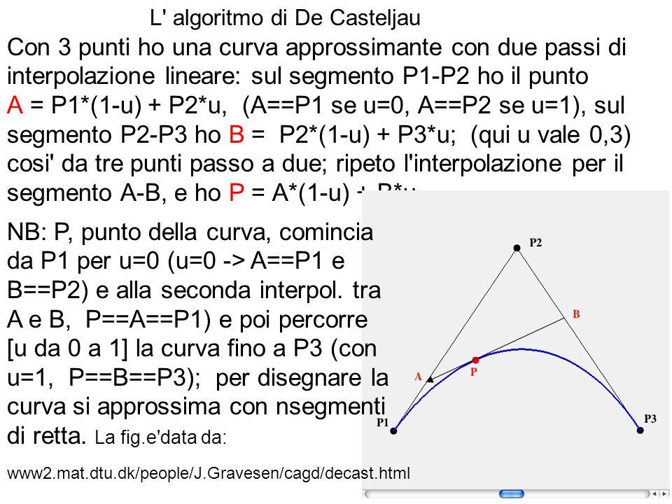 L' algoritmo di De Casteljau Con 3 punti ho una curva approssimante con due passi di interpolazione lineare: sul segmento P1-P2 ho il punto A = P1*(1-