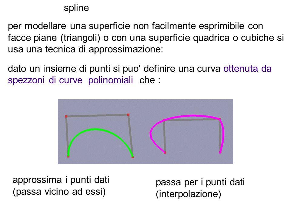 spline in 2D: dato un insieme di punti si puo definire una curva ottenuta da spezzoni di curve polinomiali che passa oppure approssima i punti dati (interpola oppure passa vicino ad essi) la parola spline originariamente indicava una asticella flessibile usata dagli artigiani per ottenere una curva interpolante alcuni punti dati ( l asticella veniva ancorata a questi punti, e per la sua flessibilita essa passava per questi punti) oggi una linea spline si intende una linea approssimante ottenuta da spezzoni di polinomiali (normalmente cubiche) CON IL VINCOLO di essere continua e di avere la derivata prima (talvolta anche la seconda) continue