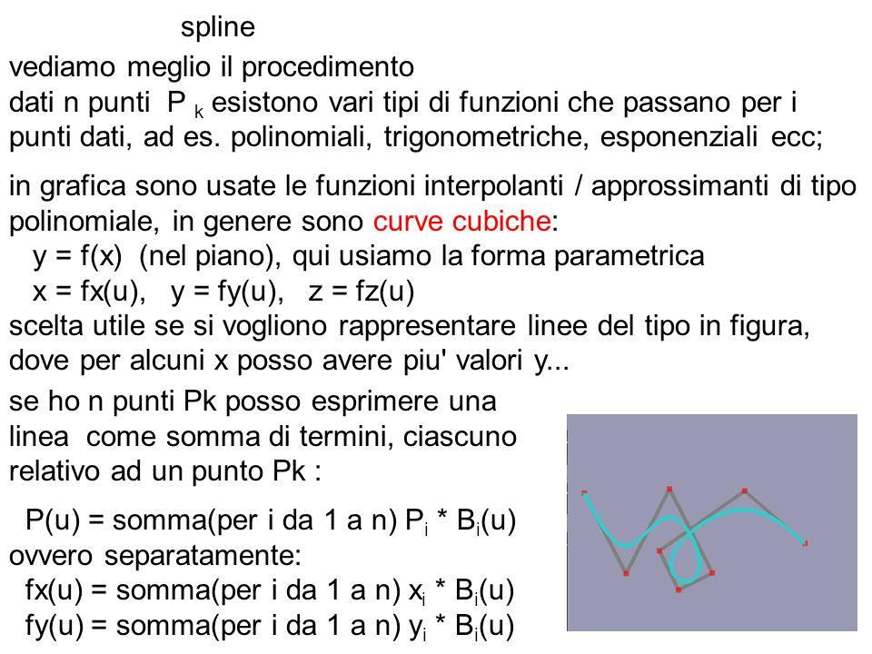 spline vediamo meglio il procedimento dati n punti P k esistono vari tipi di funzioni che passano per i punti dati, ad es. polinomiali, trigonometrich