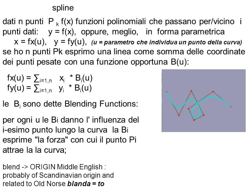 spline dati n punti P k f(x) funzioni polinomiali che passano per/vicino i punti dati: y = f(x), oppure, meglio, in forma parametrica x = fx(u), y = f