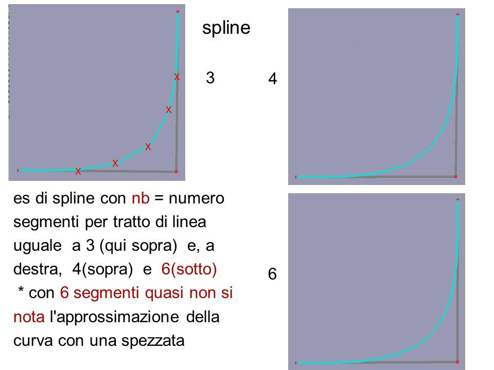 spline es di spline con nb = numero segmenti per tratto di linea uguale a 3 (qui sopra) e, a destra, 4(sopra) e 6(sotto) * con 6 segmenti quasi non si