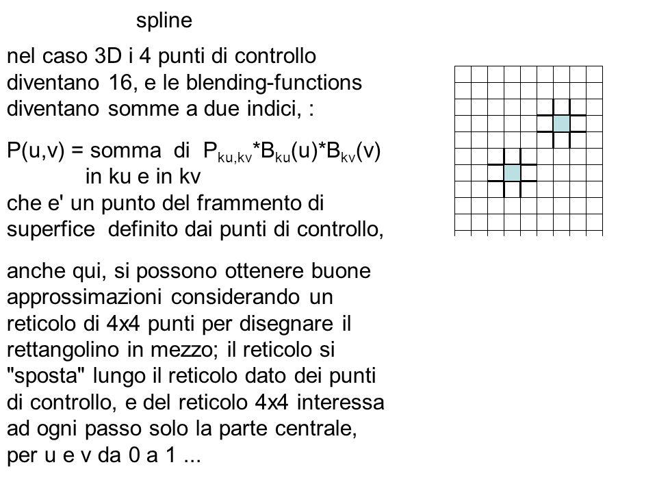 spline nel caso 3D i 4 punti di controllo diventano 16, e le blending-functions diventano somme a due indici, : P(u,v) = somma di P ku,kv *B ku (u)*B