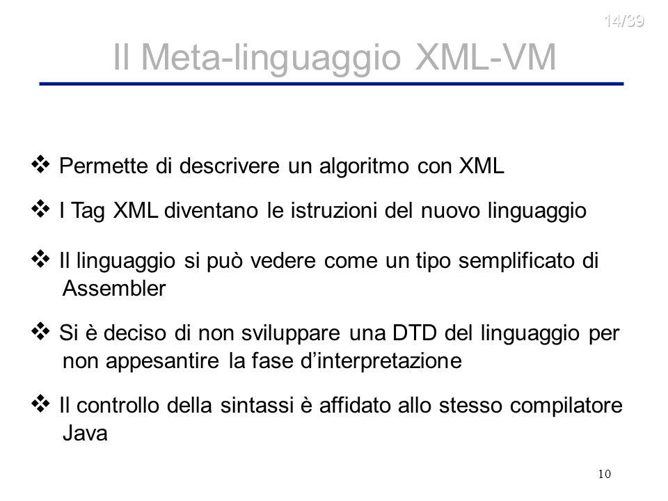 10 Il Meta-linguaggio XML-VM Permette di descrivere un algoritmo con XML I Tag XML diventano le istruzioni del nuovo linguaggio Il linguaggio si può vedere come un tipo semplificato di Assembler Si è deciso di non sviluppare una DTD del linguaggio per non appesantire la fase dinterpretazione Il controllo della sintassi è affidato allo stesso compilatore Java