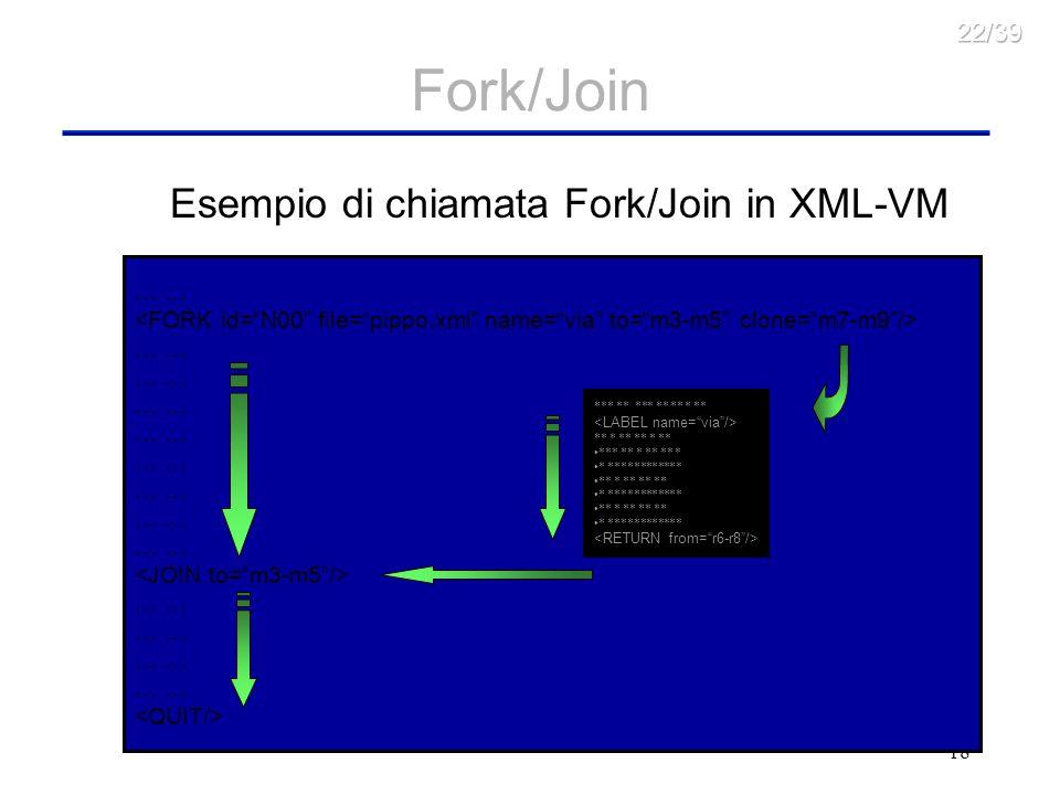 18 Fork/Join … … … Esempio di chiamata Fork/Join in XML-VM *** ** *** ** ** * ** ** * ** *** ** * ** ** * * ************ ** * ** ** ** * ************ ** * ** ** ** * ************