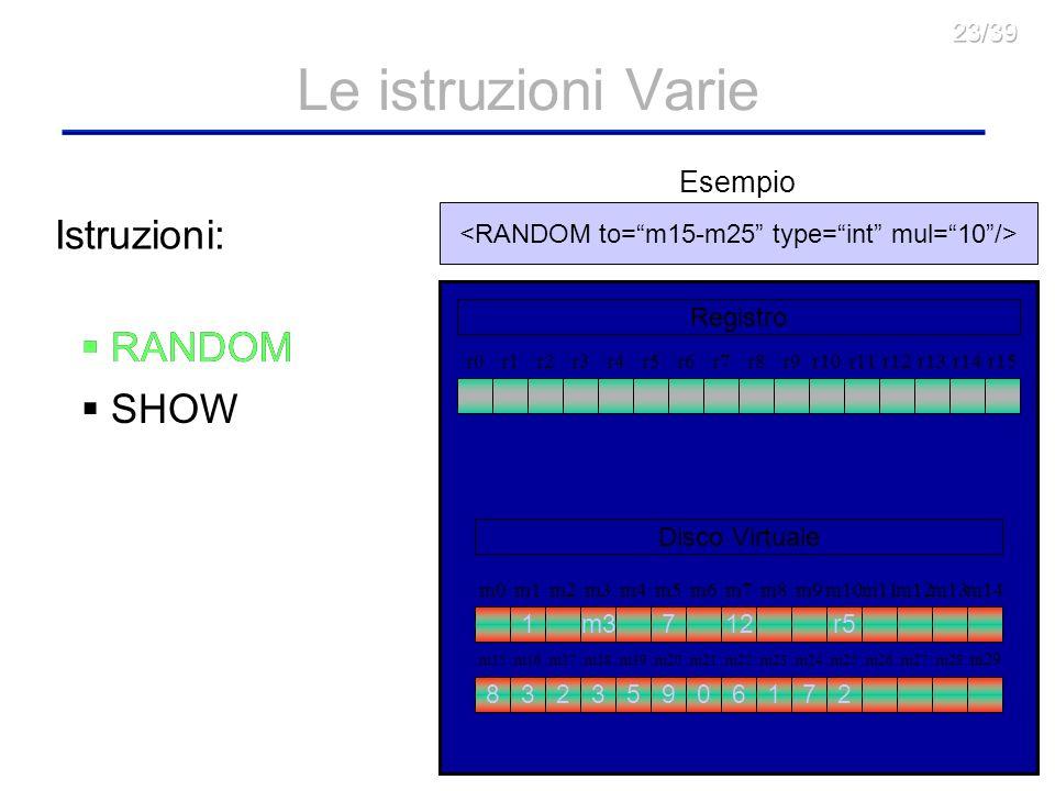 Le istruzioni Varie RANDOM SHOW Istruzioni: r1r2r3r4r5r6r7r8r9r10r11r12r13r14r15r0 Registro Disco Virtuale m0m1m2m3m4m5m6m7m8m9m10m11m12m13m14 m15m16m19m20m21m22m23m24m25m26m27m28 m29 m17m18 m31127r5 Esempio 32590386172 RANDOM
