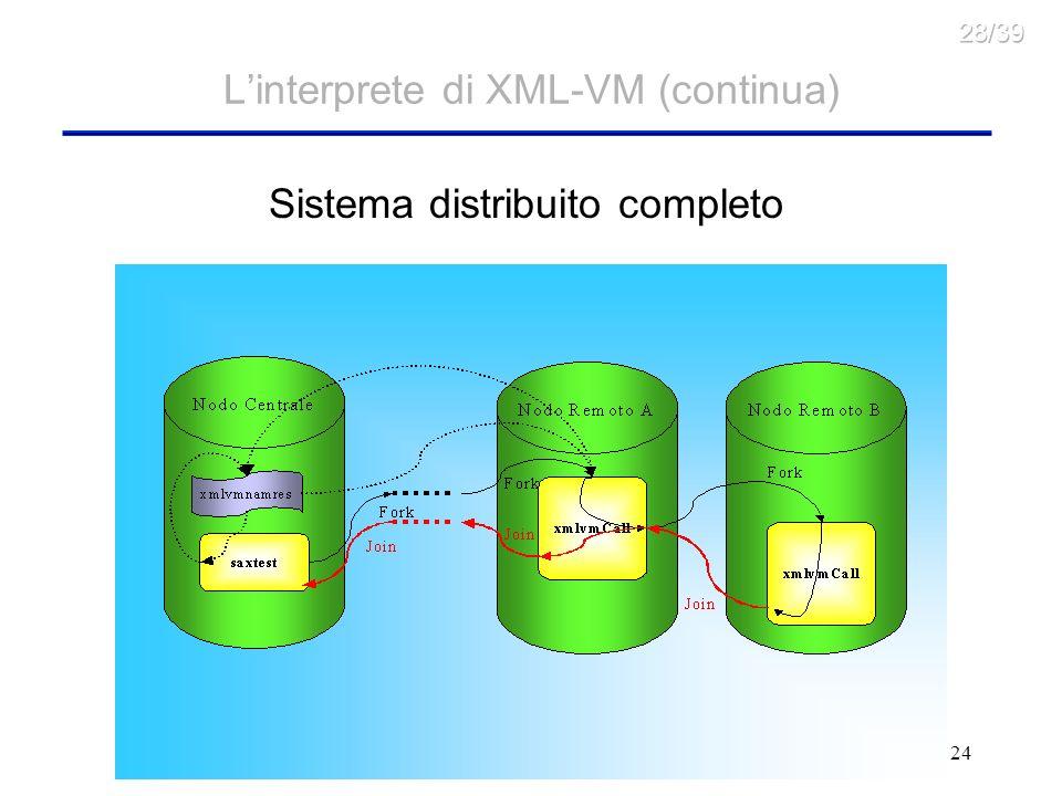 24 Linterprete di XML-VM (continua) Sistema distribuito completo
