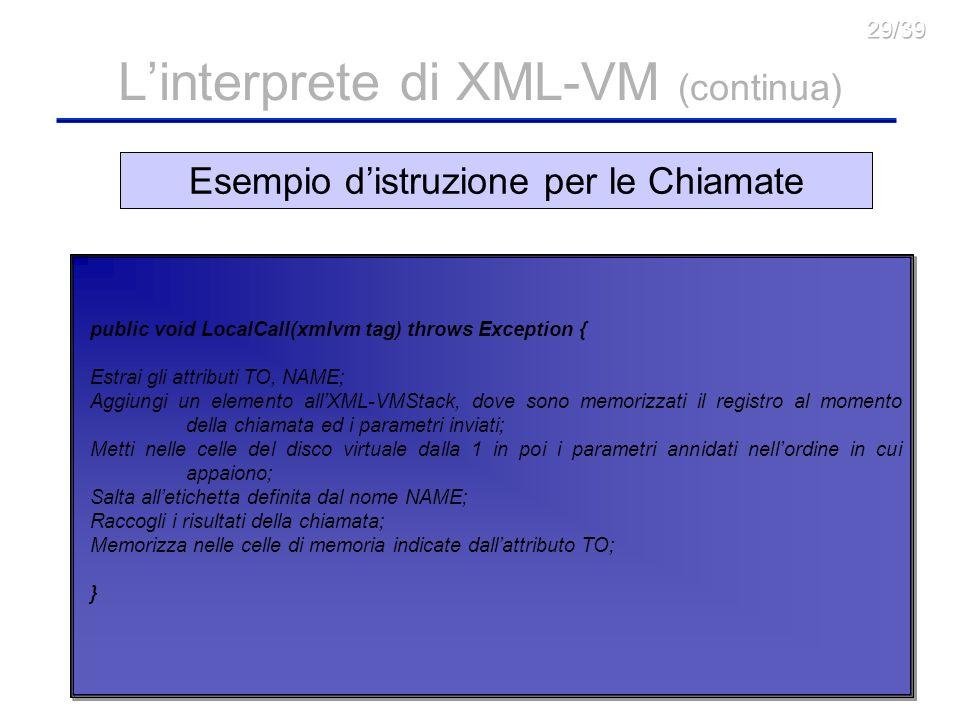 25 Linterprete di XML-VM (continua) public void Div(xmlvm tag) throws Exception { Estrai gli attributi RESULT, REST, FIRST e SECOND; Se R[FIRST] e R[SECOND] sono numeri, allora Se (RESULT.compareTo() == 0), allora metti il risultato della divisione in R[FIRST] rispettando il tipo di dato del risultato; Altrimenti mettilo in R[RESULT]; Se (REST.compareTo() != 0), allora metti il resto della divisione in R[REST]; } Esempio di codice distruzione MatematicaEsempio distruzione per Spostamento dati public void Store(xmlvm tag) throws Exception { Estrai gli attributi TO, TYPE, FROM e TOPOINTED; Se (FROM.compareTo() != 0), carica il valore della cella R[FROM]; altrimenti cairca il valore contenuto allinterno del TAG; Se (TO.compareTo() != 0), metti il valore caricato in DV[TO]; altrimenti mettilo nella locazione di memoria del disco virtuale puntato da R[TOPOINTED]; } Esempio distruzione Logica public void Cmp(xmlvm tag) throws Exception { Estrai gli attributi FIRST e SECOND; Se (FIRST>SECOND), aggiorna la variabile di flag a 1; Altrimenti Se (FIRST<SECOND), aggiorna la variabile di flag a 2; Altrimenti Se (FIRST==SECOND), aggiorna la variabile di flag a 3; } Esempio distruzione per le Chiamate public void LocalCall(xmlvm tag) throws Exception { Estrai gli attributi TO, NAME; Aggiungi un elemento allXML-VMStack, dove sono memorizzati il registro al momento della chiamata ed i parametri inviati; Metti nelle celle del disco virtuale dalla 1 in poi i parametri annidati nellordine in cui appaiono; Salta alletichetta definita dal nome NAME; Raccogli i risultati della chiamata; Memorizza nelle celle di memoria indicate dallattributo TO; }
