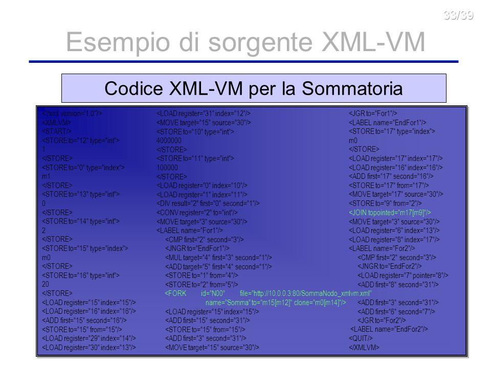 29 Esempio di sorgente XML-VM 1 m1 0 2 m0 20 Codice XML-VM per la Sommatoria 4000000 100000 m0