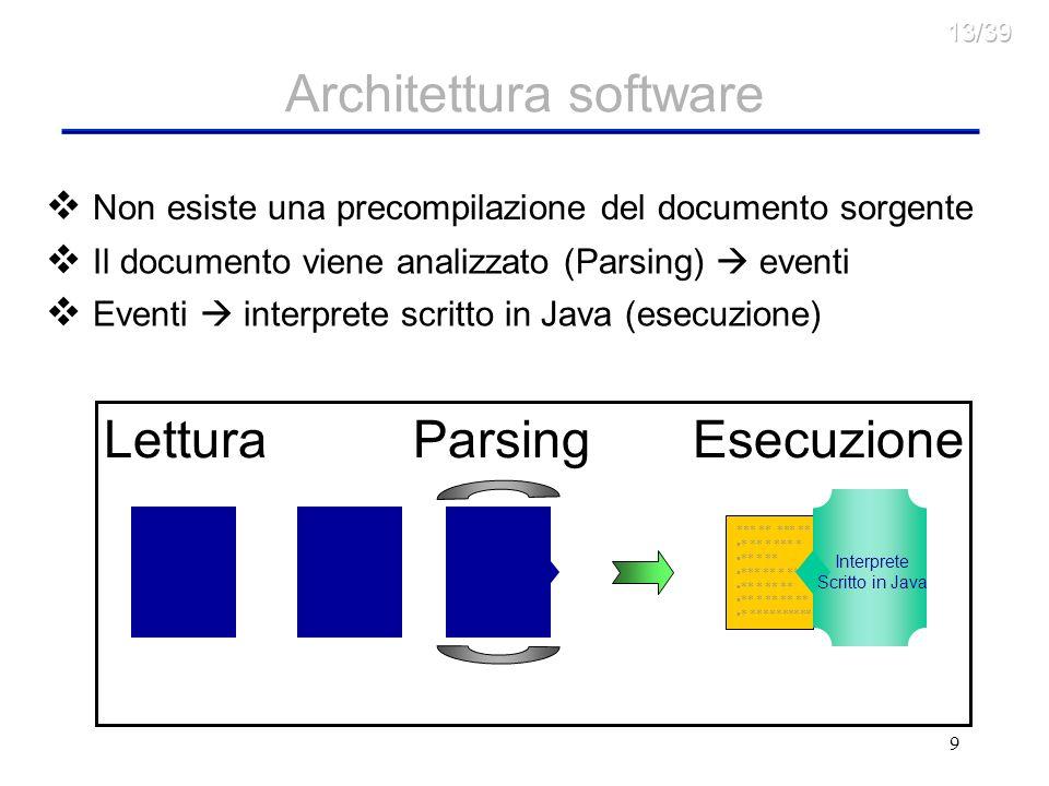 9 Architettura software Non esiste una precompilazione del documento sorgente Il documento viene analizzato (Parsing) eventi Eventi interprete scritto in Java (esecuzione) Lettura Parsing Esecuzione *** ** * ** * *** * ** * ** *** ** * ** ** * ** ** ** * ** ** ** * ********** *** ** * ** * *** * ** * ** *** ** * ** ** * ** ** ** * ** ** ** * ********** *** ** * ** * *** * ** * ** *** ** * ** ** * ** ** ** * ** ** ** * ********** *** ** * ** * *** * ** * ** *** ** * ** ** * ** ** ** * ** ** ** * ********** Interprete Scritto in Java