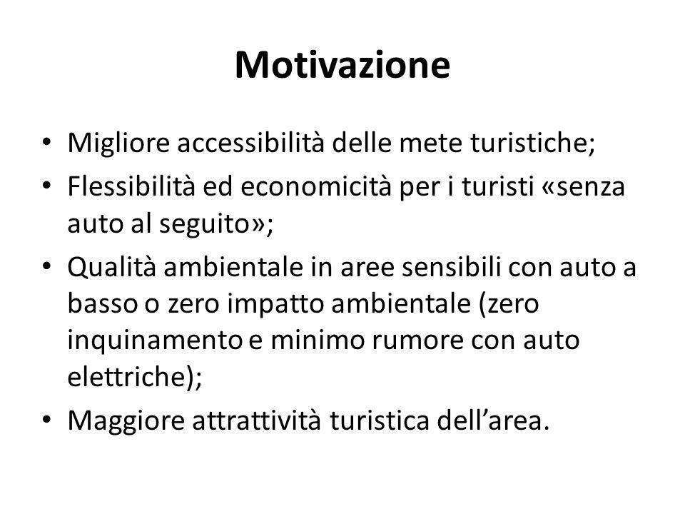 Motivazione Migliore accessibilità delle mete turistiche; Flessibilità ed economicità per i turisti «senza auto al seguito»; Qualità ambientale in are