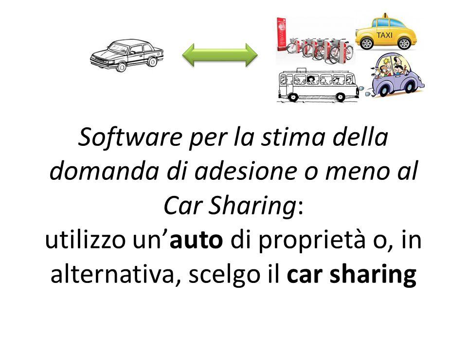 Software per la stima della domanda di adesione o meno al Car Sharing: utilizzo unauto di proprietà o, in alternativa, scelgo il car sharing