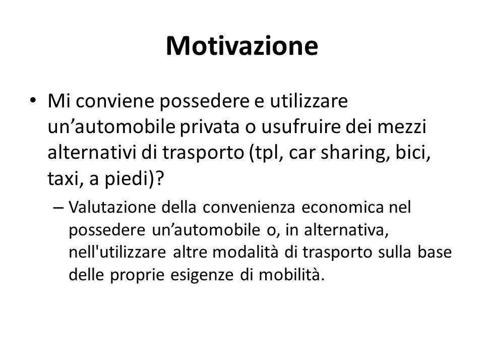 Motivazione Mi conviene possedere e utilizzare unautomobile privata o usufruire dei mezzi alternativi di trasporto (tpl, car sharing, bici, taxi, a piedi).