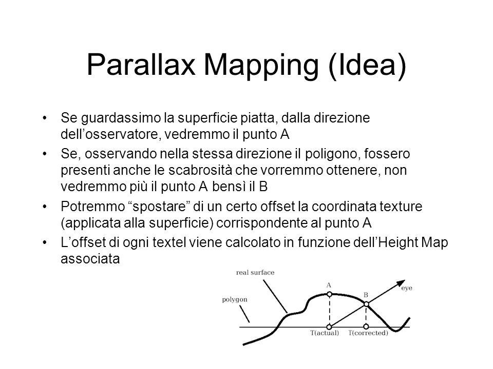 Parallax Mapping (Idea) Se guardassimo la superficie piatta, dalla direzione dellosservatore, vedremmo il punto A Se, osservando nella stessa direzion