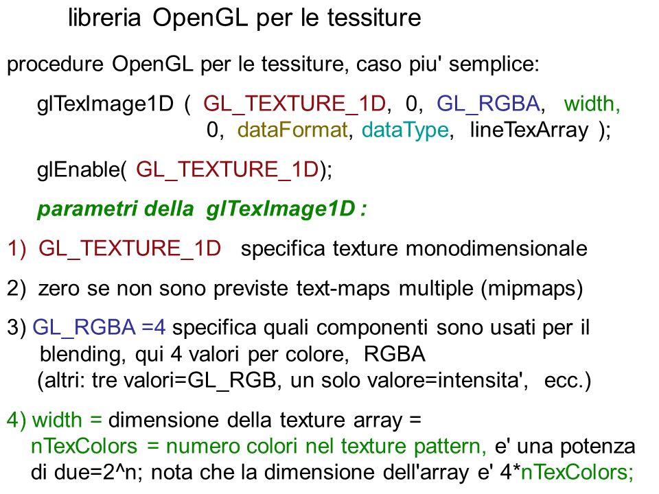 libreria OpenGL per le tessiture procedure OpenGL per le tessiture, caso piu' semplice: glTexImage1D ( GL_TEXTURE_1D, 0, GL_RGBA, width, 0, dataFormat