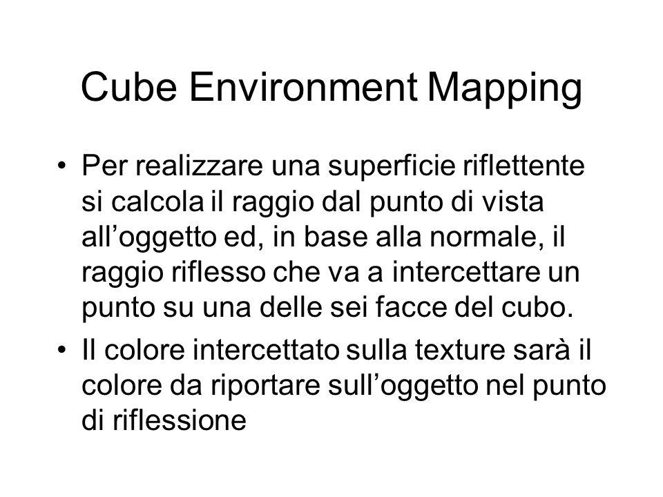 Cube Environment Mapping Per realizzare una superficie riflettente si calcola il raggio dal punto di vista alloggetto ed, in base alla normale, il rag