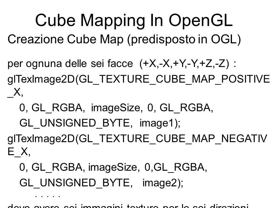 Cube Mapping In OpenGL Creazione Cube Map (predisposto in OGL) per ognuna delle sei facce (+X,-X,+Y,-Y,+Z,-Z) : glTexImage2D(GL_TEXTURE_CUBE_MAP_POSIT